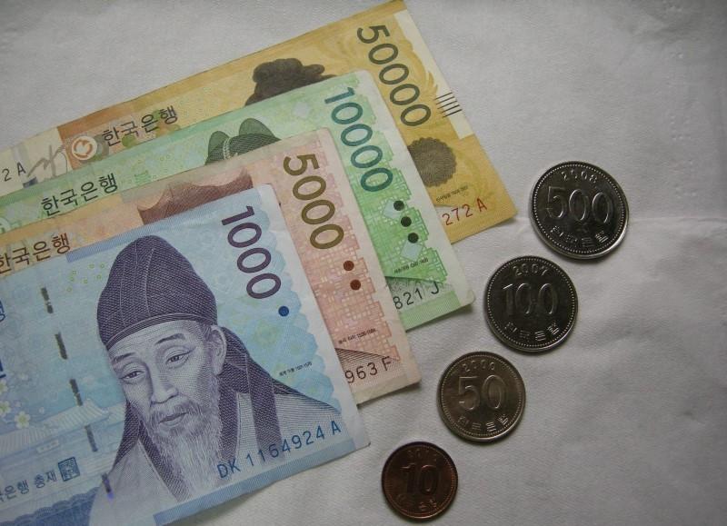 các loại tiền xu và tiền giấy Hàn Quốc