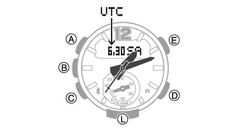 Đồng hồ múi giờ UTC