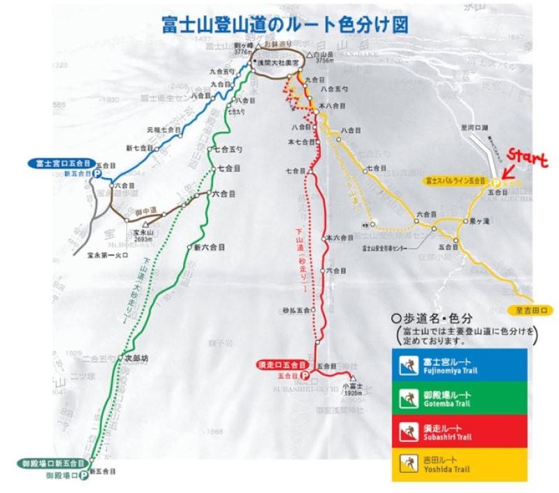 Sơ đồ các tuyến đường leo núi Phú Sĩ