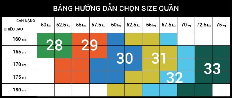 Bảng hướng dẫn chọn size quần nam với chiều cao và cân nặng tương ứng