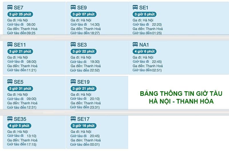 Bảng thông tin giờ tàu Hà Nội- Thanh Hóa
