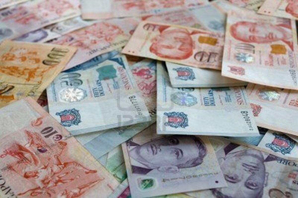 chi phí du lịch singapore