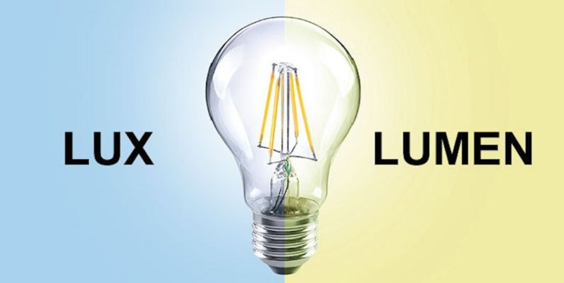 Lux và lumen