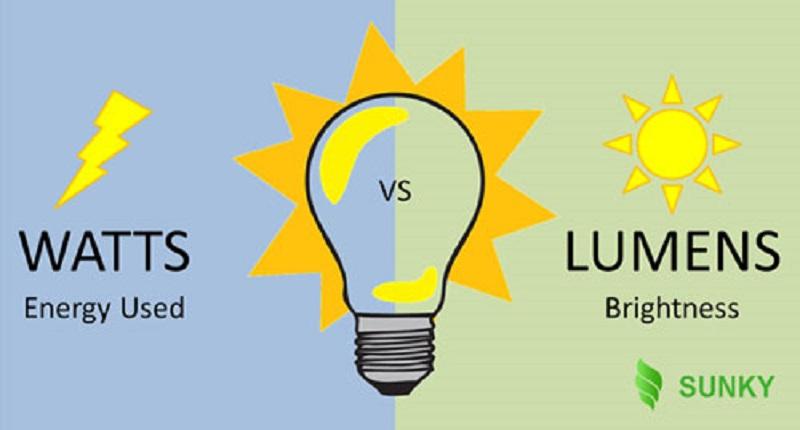 wats và lumen