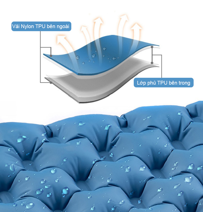 Chất liệu vảo ngoài 40D Nylon TPU, lớp phủ TPU bên trong