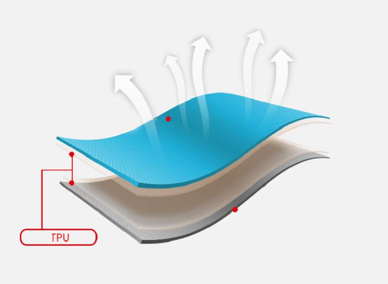 Vải ngoài màu xanh được làm từ vải Polyester phủ TPU