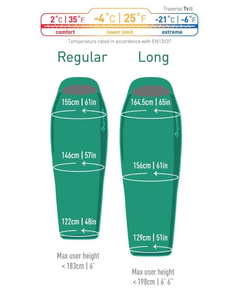 Hai size M và L của túi ngủ Sea to Summit Venture Vtll STMVTL103