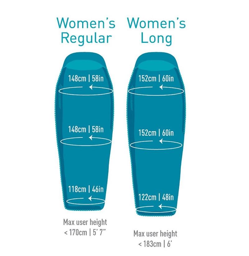 Hai kích thước M và L của túi ngủ Sea to Summit Venture Vtll STMVTL103